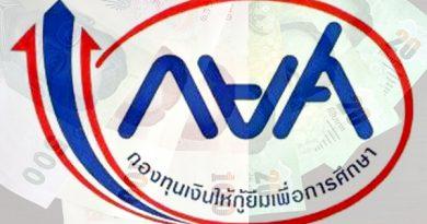 หลักเกณฑ์ และแนวปฏิบัติการกู้ยืมเงิน จากกองทุนเงินยืมฉุกเฉินไทยช่วยไทย ภาคเรียนที่ 3